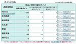 2010-04-06.JPG