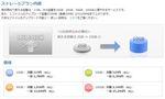 2013_05_11_seesaa_storage.JPG