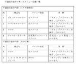 komeda_01.JPG